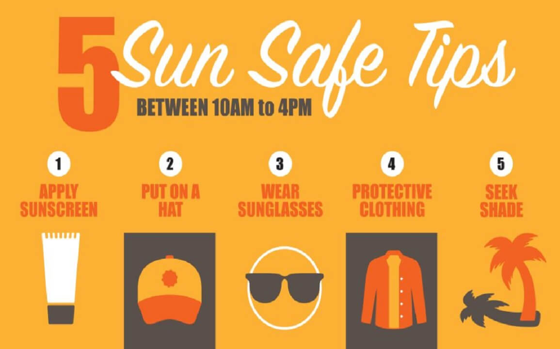 Image result for sun safety