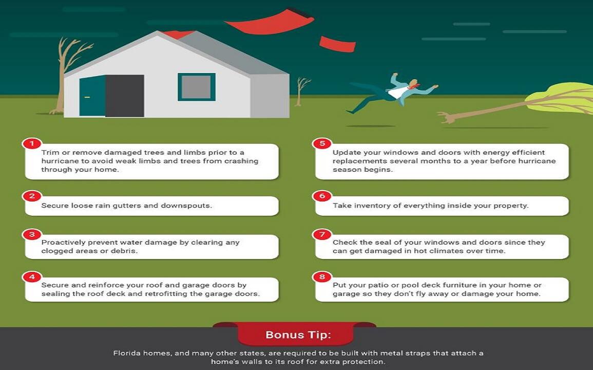 news u0026 blog u2014 how to prepare your patio for hurricane season